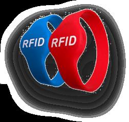 RFID Bands